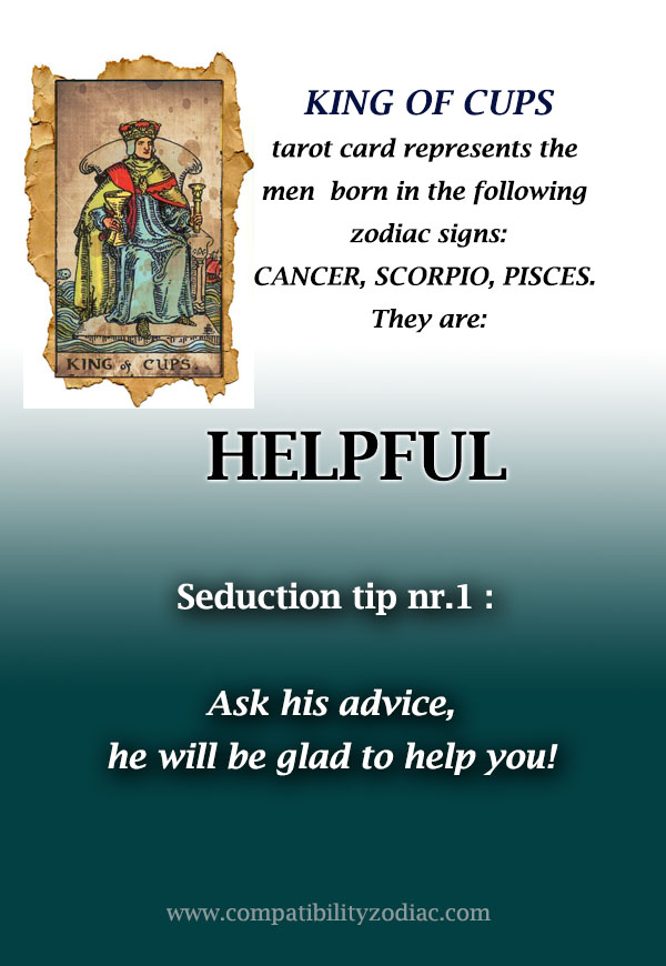 zodiac signs for men